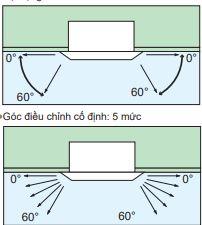 Máy lạnh trung tâm Daikin VRV IV Loại Cassette âm trần 4 hướng thổi FXZQ-M