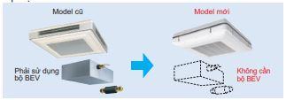 Máy lạnh trung tâm VRV IV S Daikin  Loại cassette áp trần (4 hướng thổi)