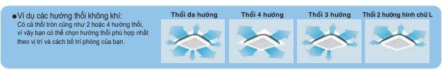 Máy lạnh trung tâm Daikin VRV IV âm trần đa hướng thổi FXFQ-LU