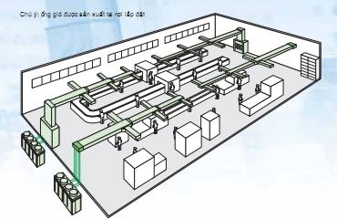Điều hòa Daikin Packaged Giấu trần nối ống gió 1 chiều, FDN150HV1/RN150HY19