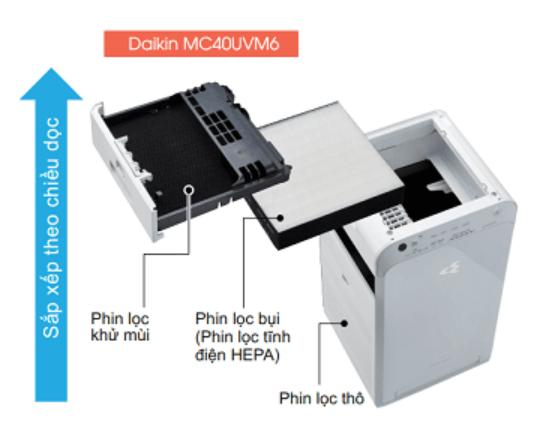 Phin loc tinh dien HEPA - Máy lọc không khí Daikin MC40UVM6